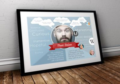Turn the empathy map into a poster and hang it in a high-traffic area of your workspace.