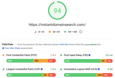 A screenshot of Google PageSpeed Insights showing that we pass the Core Web Vitals assessment