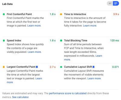 The 6 lab metrics measured by PageSpeed Insights: First Contentful Paint (FCP), Time to Interactive (TTI), Speed Index (SI), Total Blocking Time (TBT), Largest Contentful Paint (LCP), and Cumulative Layout Shift (CLS)