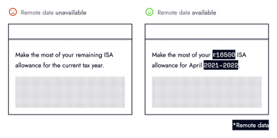 Two black and white wireframes. The left one titled: Remote data unavailable, displays a paragraph that reads: Make the most of your remaining ISA allowance for the current tax year. The right wireframe titled: Remote data available, shows a paragraph that reads: Make the most of your £16500 ISA allowance for April 2021-2022