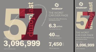 slab serif design, inspired by Max Huber