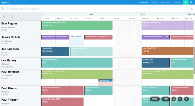 The schedule is not only a bird's-eye view of who's working on what and when, but also a dynamic canvas. Click on any empty space to create a task. Each task can be easily modified, extended or split.