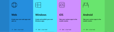 Screenshot of links to Windows, Web, iOS, and Android documentation