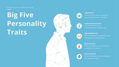 IBM Watson's Big Five Personality Traits