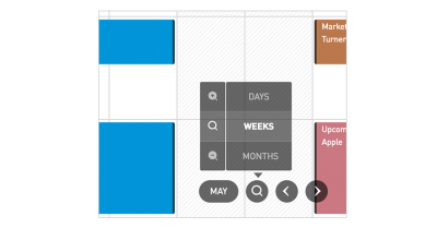 You can zoom in for a detailed day view, or zoom out to view a monthly forecast.