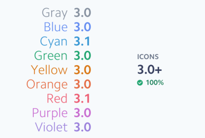 Color system for icons consisting of nine colors