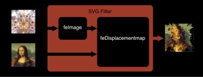 Breakdown of simple filter example