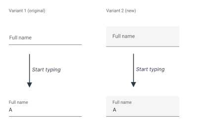 The 2 variants of text fields that Google tested: float labels with underlines and a white transparent background (left) and float labels with grey backgrounds (right).