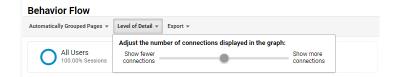 Google Analytics Behavior Flow Report - Level of Detail Options