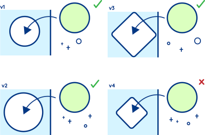 Four versions of a hole that starts out circular but changes with each version to become more diamond like in shape.