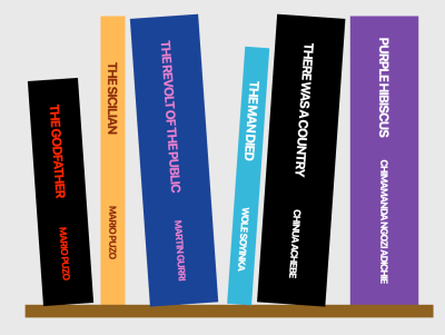 A screenshot of the final demo styled Bookshelf