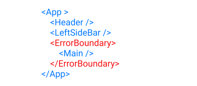 Component tree with error boundary: An example React component tree with an error boundary component.