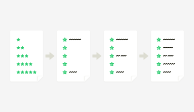 A four-step process of creating an annotated scale.