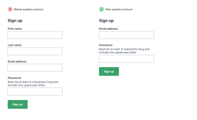 Registration form: before and after applying a question protocol