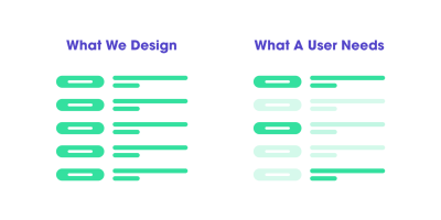 what we design vs. what a user needs
