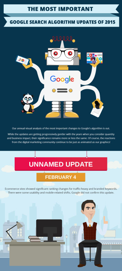 Finalize Your Infographic