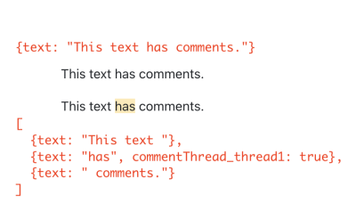 Illustration showing how text node is split with a basic comment thread insertion