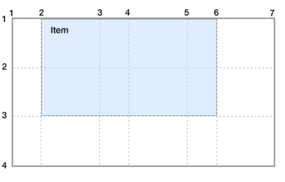 Diagram of a grid