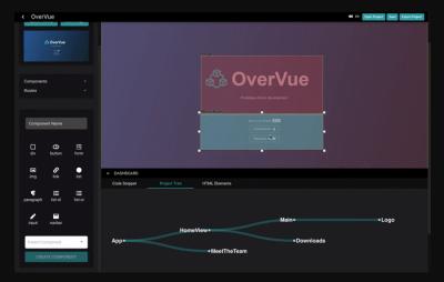 Prototype-driven development with Vue