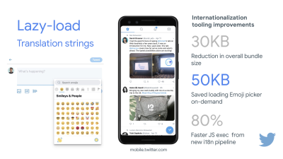 An illustration with text around a mobile phone with the Twitter UI showwn, explaining tooling improvements from lazy-load translation strings