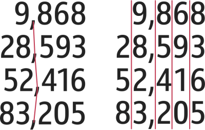 proportional and tabular numerals