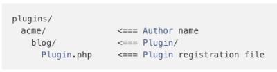 Simple plugin directory structure