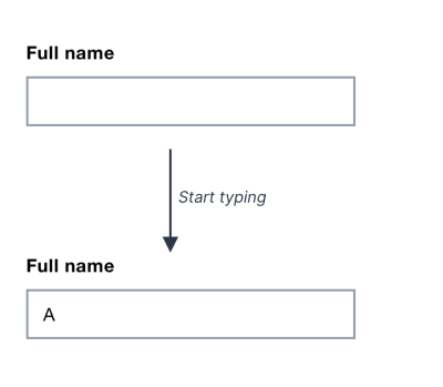 A conventional text field