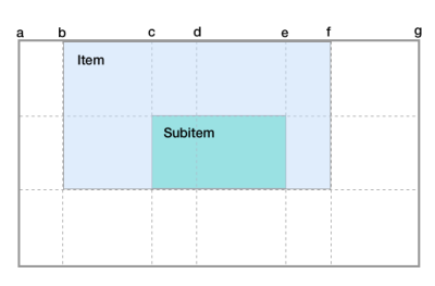 Diagram showing that line names apply to the grid and subgrid