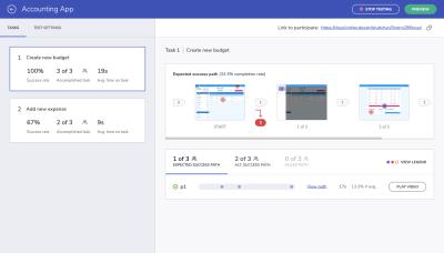 Indigo.Design usability test results