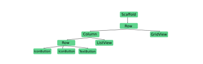 The app's widget tree