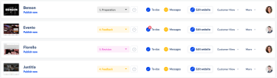 A close-up of the project management panel in Sitejet