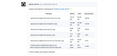 Calibre's new GitHub Action image-actions