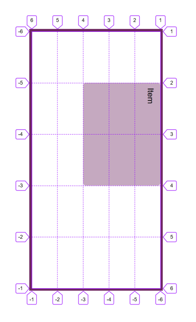 The entire grid is now rotated 90 degrees
