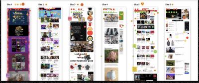 A sample miro board of a Design Shopping exercise