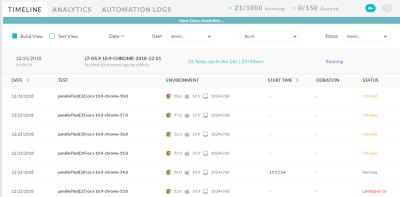 LambdaTest Automated Test (Build View)