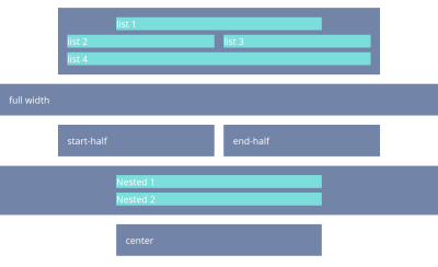 Screenshot of various boxes, which line up in columns