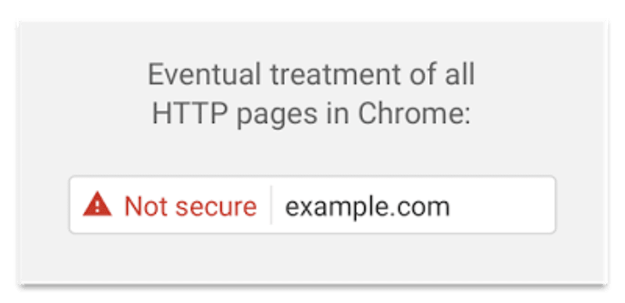 Eventually, Google plans to label all HTTP pages as non-secure, and change the HTTP security indicator to the red triangle that Chrome uses for broken HTTPS