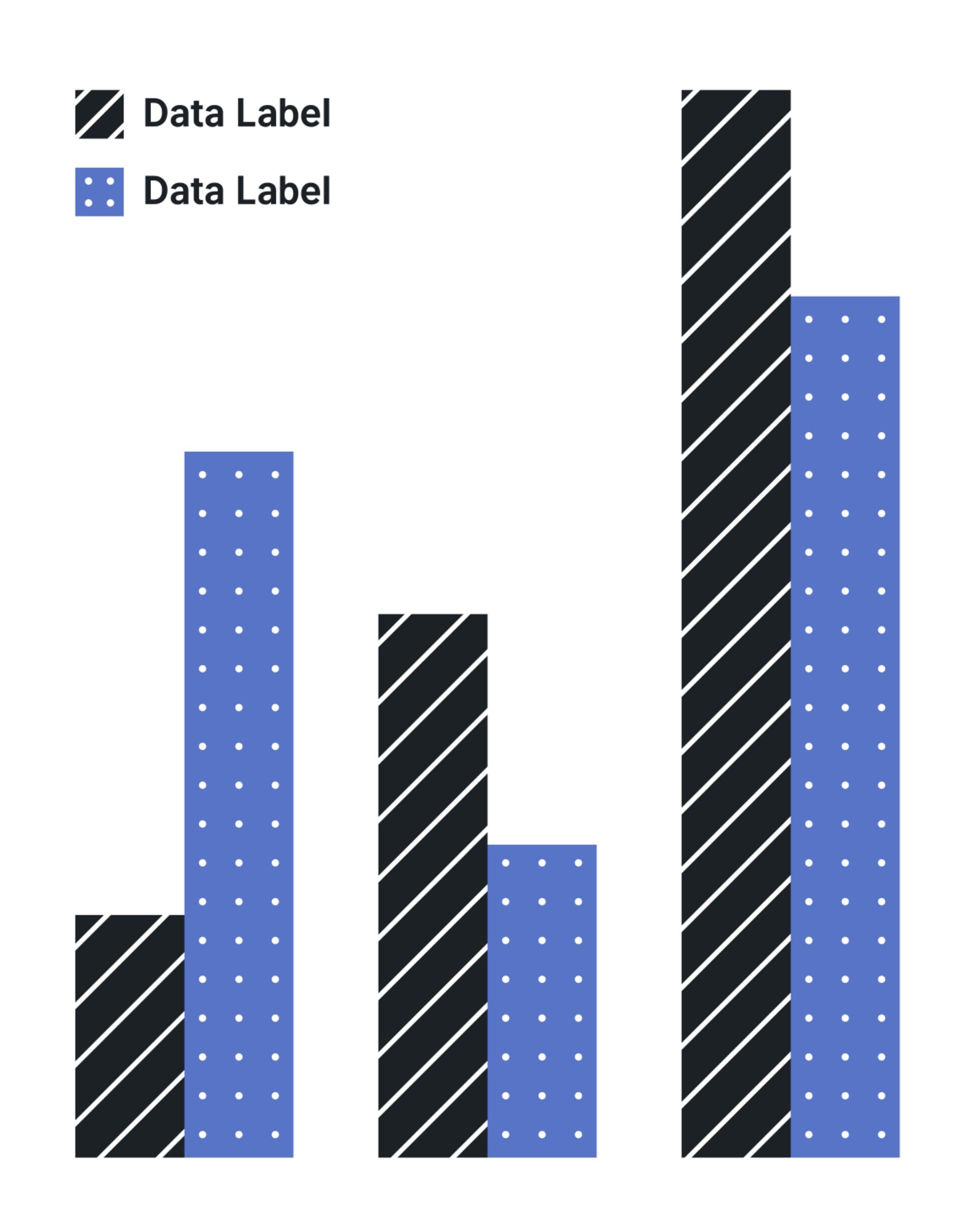 Color should not be the only visual clue. It's a good idea to use patterns as well as color in charts