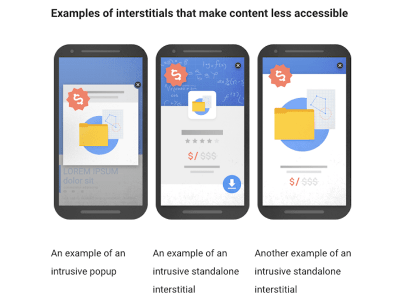 Google diagram of penalty pop-up designs