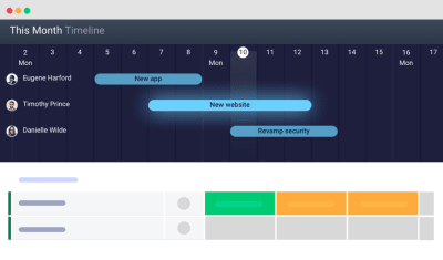 The timeline enables team members to see a high-level roadmap.