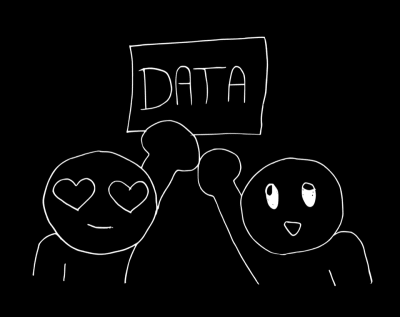 Two tests (persons) sharing the same data