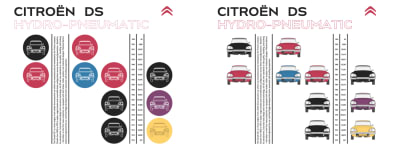 Left: Circular motifs in this version of my design. Right: Colourful portraits of the iconic Citroën DS replace the original circles.
