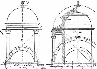 An illustration for Vitruvius's writings on architecture