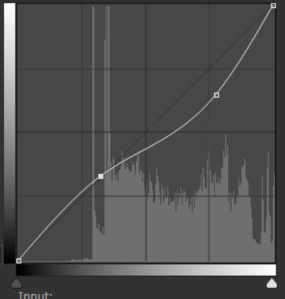 Curves histogram with two anchor points added