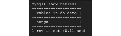 This image shows the shell output for when we run show tables in the cloud shell