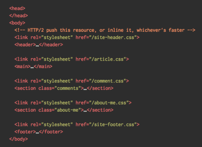 HTML code using progressive CSS loading