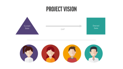 project vision