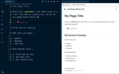 An example of how the Markdown is rendered in VuePress