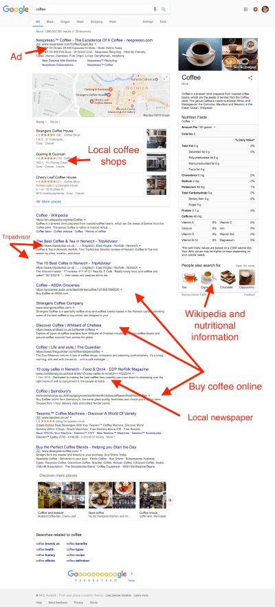 Search engine results page for coffee