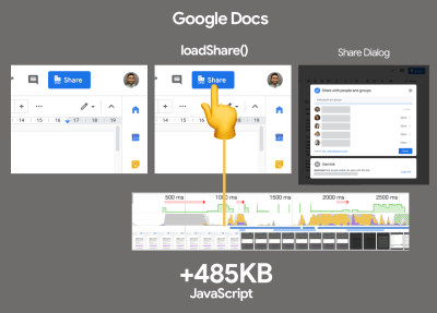 +485KB of JavaScript upon loadshare() in Google Docs